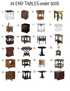 Coffee Tables and End Tables for the Living Room – How to Choose