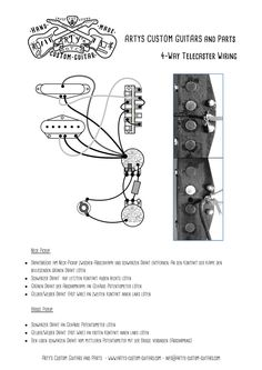 Arty's Custom Guitars Wiring Diagram 4 Way control Plate Plan Telecaster Assembly Harness Tele Les Paul Jr, Custom Guitars, Diagram, Plate, Wire, Dishes, Plates