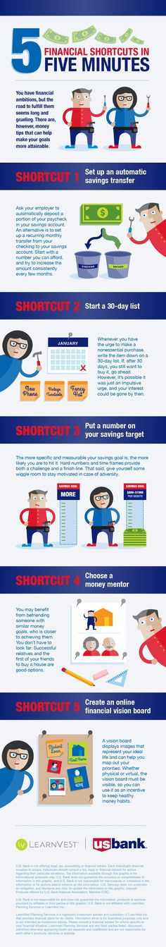 Financial Shortcuts