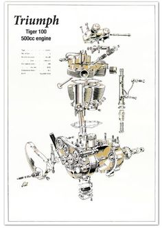 HONDA CB350 SIMPLE WIRING DIAGRAM  Google Search | USEFUL