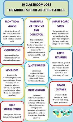 Class jobs for middle school students - I plan on using some of these this year!