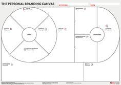 Personal Branding in italiano Startup Branding, Logo Branding, Branding Design, Branding Ideas, Personal Branding Strategy, Nlp Coaching, Communication, Hello Design, Entrepreneur