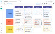 Change Management, Business Management, Project Management, Business Planning, Problem Statement, Technology Roadmap, Agile Software Development, Goals Template, Powerpoint Charts