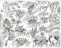 Chicano Script