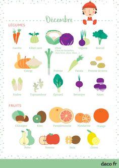 voici le calendrier des fruits et l gumes du mois de mai. Black Bedroom Furniture Sets. Home Design Ideas