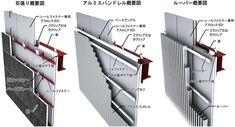 「押出成形セメント板 納まり」の画像検索結果