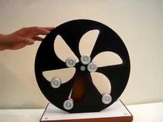 PERPETUUM MOBILE -Bhaskara's Wheel || Perpetual Useless - YouTube