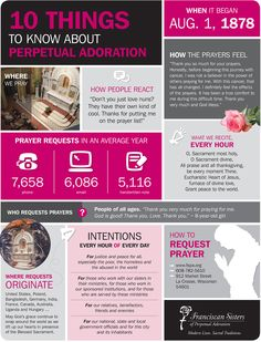 Infographic: 10 Things to Know About Perpetual Adoration, a sacred Franciscan Sisters of Perpetual Adoration tradition.
