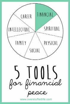 Five Tools for Financial Peace