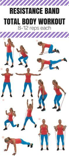 Workout Put down the dumbbells and try these seven resistance band moves to tone your whole body! - Get a total-body workout with just one piece of equipment: the resistance band. Work your glutes, arms, core, and more with these seven moves. Fitness Workouts, Lower Ab Workouts, Weight Workouts, Whole Body Workouts, Fitness Classes, Fitness Home, Body Fitness, Fitness Diet, Health Fitness