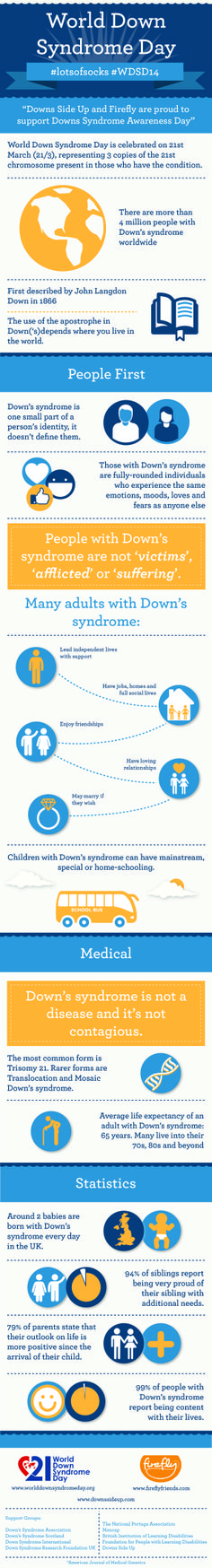 Down Syndrome infographic for World Down Syndrome Day #WDSD2014 by Leckey and Downs Side Up