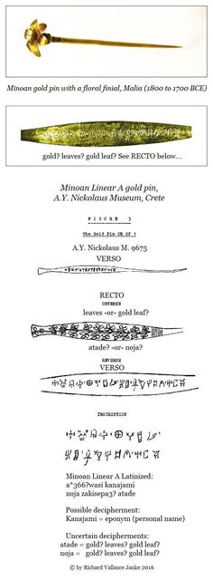 Minoan Linear A tablet 9675, A.Y. Nickolaus Museum, Crete, with the distinct…