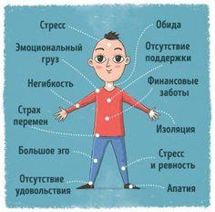 Психосоматика -12 Сигналов Нашего Тела
