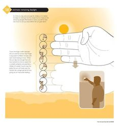 TIP: How to estimate remaining daylight with your hand.