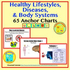 life science healthy lifestyles diseases body systems 47 i have, Muscles
