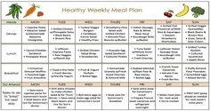 Complete 7-Days Meal Plan & 7 Cardio Exercises for Weight Loss
