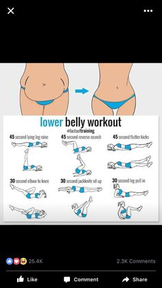 Summer Body Workouts, Body Workout At Home, Gym Workout Tips, Fitness Workout For Women, At Home Workout Plan, Fitness Workouts, Easy Workouts, Beginner Workouts, Workout Videos