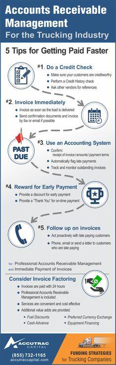 Accounts Receivable and Accounts Payable 2017 Accounts Receivable