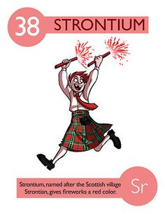 38 Strontium