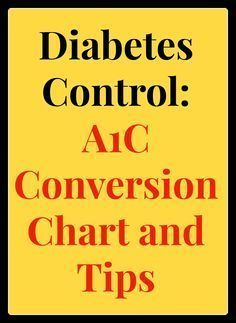 Diabetes Control using A1C test.