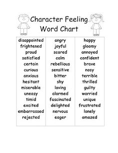 Using Feelings Of The Character And Self To Make A Text  To