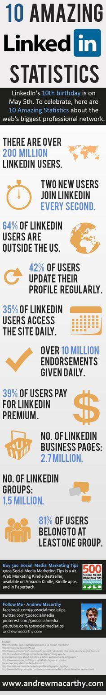 10 amazing Linkedin statistic #infographic