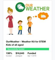 Something we loved from Instagram! Just finished successfully!  138% funded. #kickstarter for #kids and #hackers.  Now the work begins!  #OurWeather -#weather kit for #STEM kids of any age!  #arduino #esp8266 #raspberrypi  bit.ly/OurWeatherKit by switchdoclabs Check us out http://bit.ly/1KyLetq