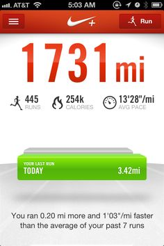 12/3/12: 3.4 mile run and day : of squat challenge- 30 weighted squats done + 25 steam engines and 20 front kicked