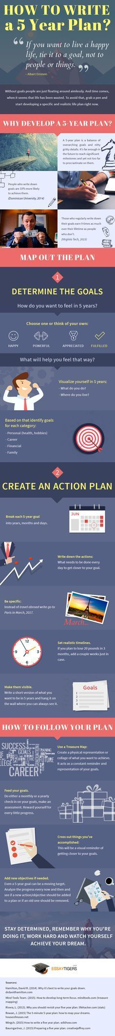 Having a strategic goal is good. It means you have something to look forward to. But it's much better when you actually start taking steps towards your goal. The infographic below showcases one of the most important steps in the goal-achieving process - writing a plan. - Learn how I made it to 100K in one months with e-commerce!