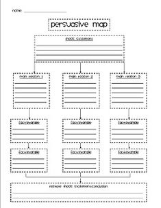 Persuasive Graphic Organizers #freebie from http://charmedinthirdgrade.blogspot.com/2011/11/differentiated-persuasive-graphic.html