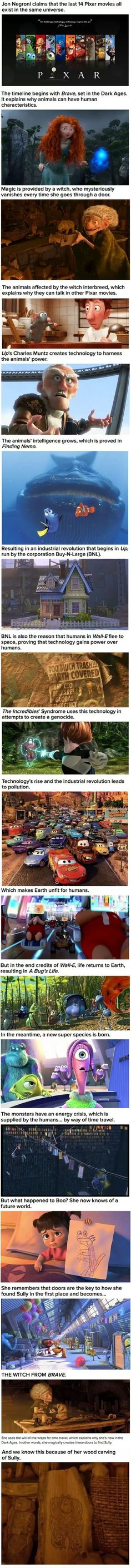 A theory of the Pixar universe.... Who the hell took the time to figure this out and actually make it logical...