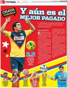 Salvador Cabañas, EL MEJOR pagado con 2.5 MDD al año en el Club América