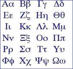 The earliest written evidence of the Greek language dates back to 1450 BC. Greek is mostly spoken in Greece, Albania, and Cyprus, by roughly 13 million people. The Greek language has a long and rich history which makes it among the oldest of European languages.