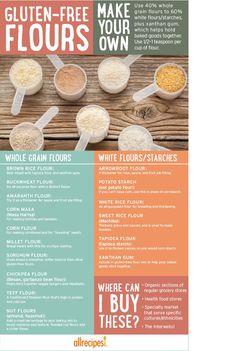 Gluten Free Flour Mix | Recipe | Gluten Free Flour Mix, Gluten Free ...