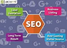 If website is heart for digital global presence, then Search engine optimization is the soul for it. know the benefits of SEO.
