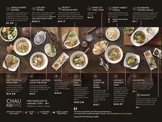 5 Creative Restaurant Menu Designs to Catch Everyone's Eyes Pho Restaurant, Restaurant Poster, Restaurant Menu Design, Vietnamese Restaurant, Restaurant Ideas, Menu Board Design, Thai Menu, Vancouver, Menu Layout