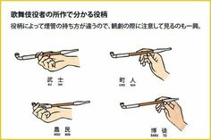 (Who can confirm this? (Who can confirm this? Drawing Reference Poses, Drawing Tips, Hand Reference, Japanese Culture, Japanese Art, Japanese Kimono, Art Tutorials, Character Design, Knowledge