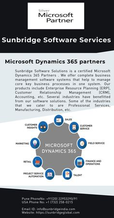 13 Best microsoft dynamics 365 ai module implementation pune images