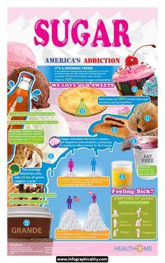 #sugar #verslaving #suiker