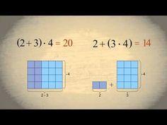 Pre-Algebra 7 - Associative & Distributive Properties of Multiplication Math Properties, Properties Of Multiplication, Classical Education, Waldorf Education, Physical Education, Math Enrichment, Literacy, Homeschool Math, Homeschooling