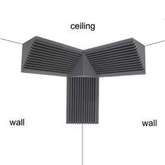 Professional Acoustic Foam Soundproof Bass Trap Corner Kit