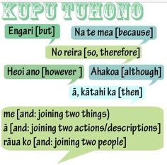 Loving these kupu tuhono! Foo Dog, Tattoo Pierna, Maori Words, Maori Designs, Sentence Structure, Maori Art, Classroom Language, Teaching Aids, Learning Spaces