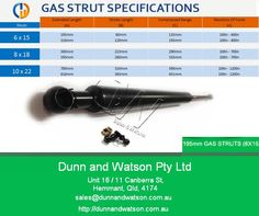 Biggest range of #GasStruts at #DunnAndWatson