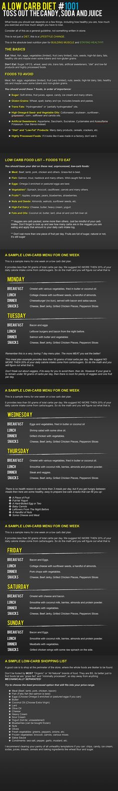 Here is a great graphic on low carb diet. it includes a food list and simple meal plan.