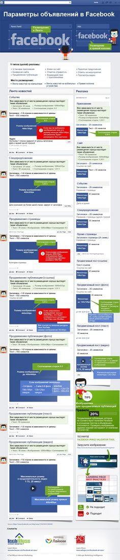 Параметры рекламных объявлений в Фейсбуке. Если скрап мастерица хочет продвигаться в соцсетях.