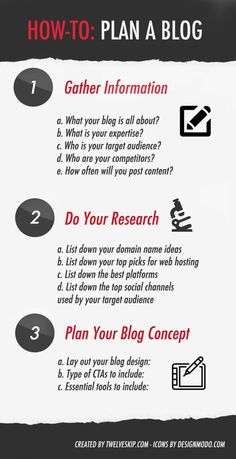 HOW-TO: Planning A Blog The Right Way
