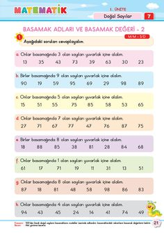 2. Sınıf Soru Bankası Matematik Süper Kitap Professor, Worksheets, Activities For Kids, Student, Math Equations, Education, School, Books, Binder