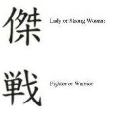 Symbol Tattoos With Meaning, Symbols Of Strength Tattoos, Small Symbol Tattoos, Chinese Symbol Tattoos, Japanese Tattoo Symbols, Strength Tattoo Symbol, Chinese Symbol For Strength, Chinese Writing Tattoos, Tatoo