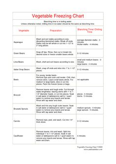 Freezing vegetables chart.