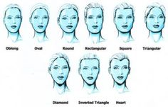 face shapes charts | ... with your own face shape you may find a face shape chart helpful